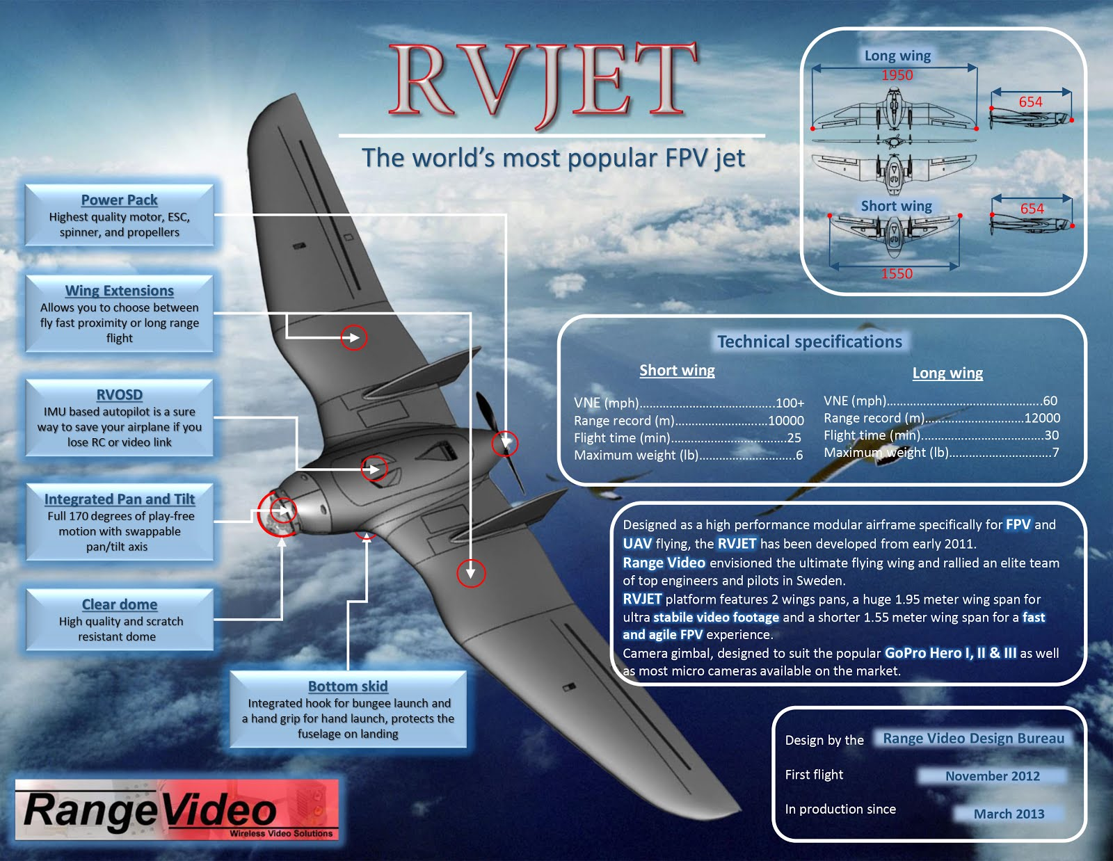 RVJET 1950 mm FPV flying wing with pan and tilt dome ※在庫有り!